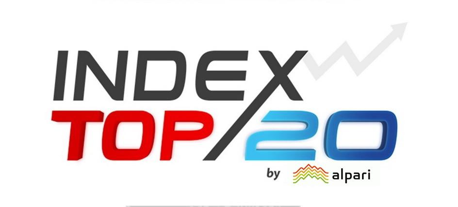 Как работает Index TOP 20?
